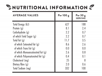 Labneh Nutritional Content