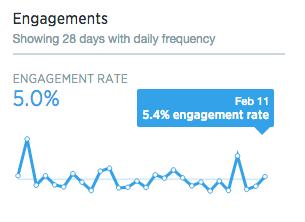 TheOneK Twitter Analytics